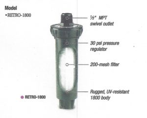 retro-kit